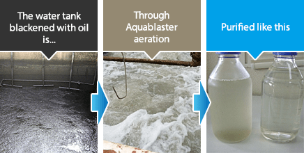 Mineral oil-containing wastewater treatment